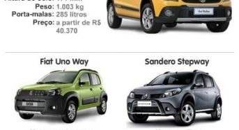 Novo Gol Rallye 2011 – Preço e Fotos