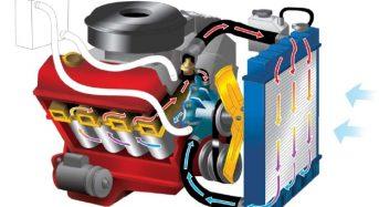 Sistema de Arrefecimento – Como diagnosticar um problema no carro?