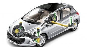 Quais os principais problemas da suspensão de um carro?