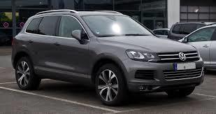 Modelos SUV – Sucesso de vendas no Brasil e na China