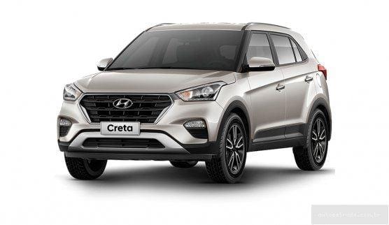 Hyundai Creta 2017 – Lançamento e Preço no Brasil • Carro ...