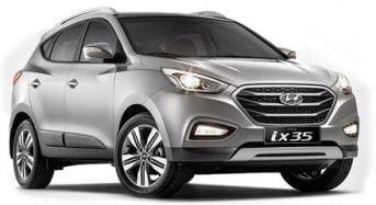 Hyundai ix35 2018 – Especificações, Versões